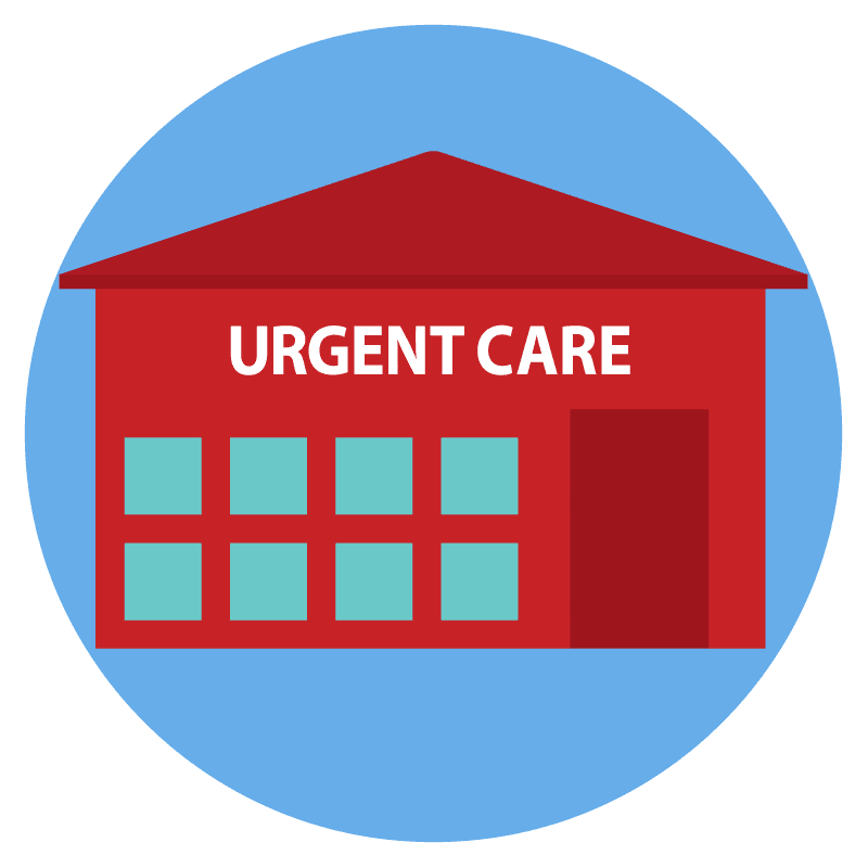 Urgent Care Resources