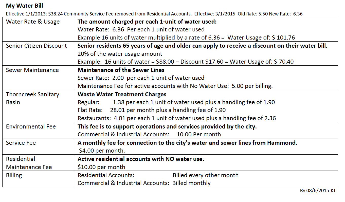 An example of a water bill