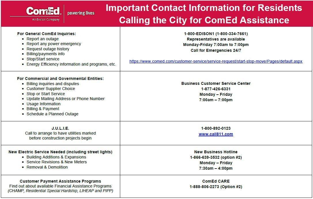 ComEd Important Contact Numbers for Residents